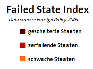 Failed_States Kopie